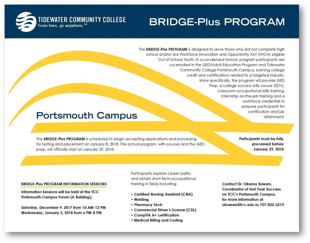 Tcc Bridge Plus Program City Of Portsmouth Nextdoor