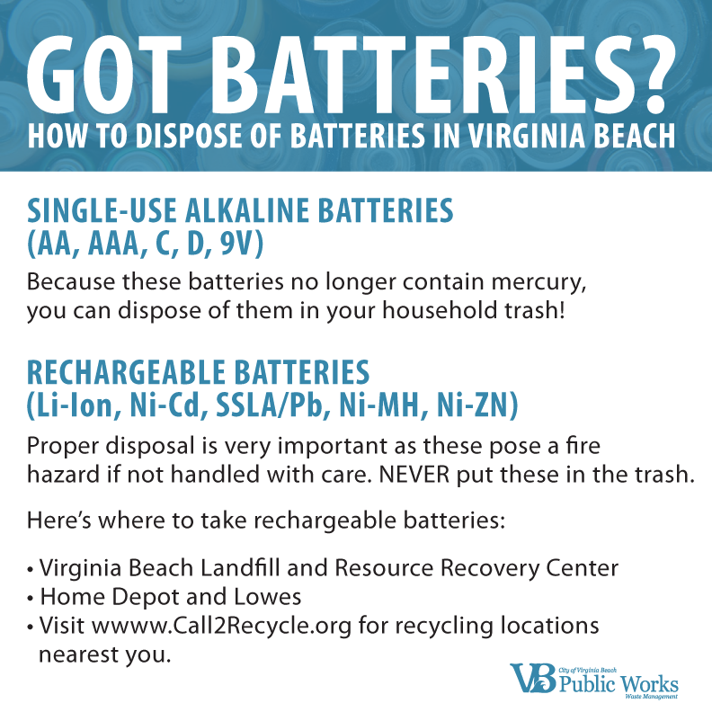City's Battery Recycling Program is Energized for Change
