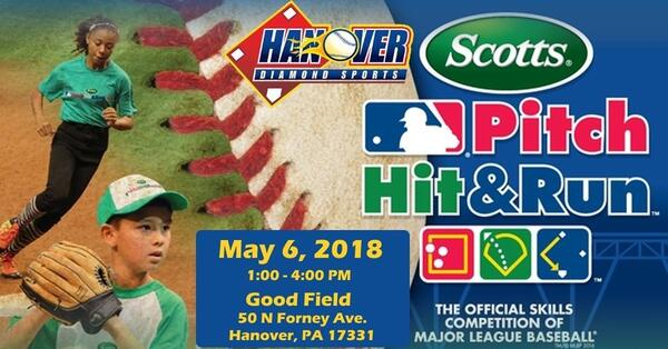 71b300f01 May 6 · MLB Pitch, Hit and Run Competition — Nextdoor