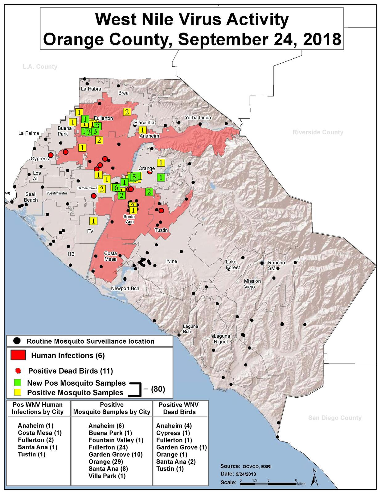 Update West Nile virus 9 24 18 Orange County Mosquito and Vector