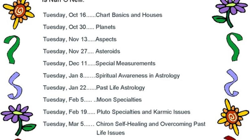 vedic astrology past life reading